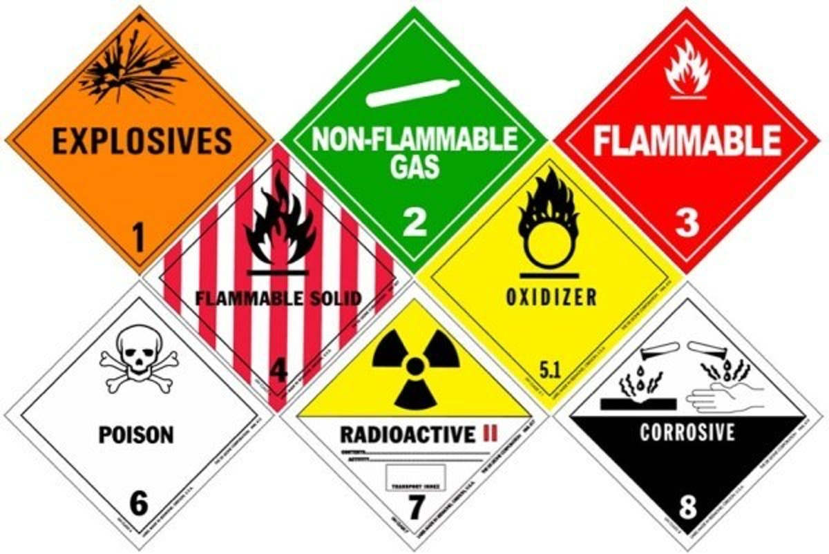 Diamond signs for hazardous materials