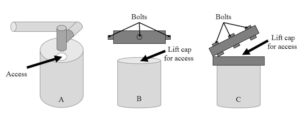water well access